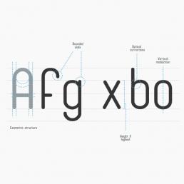 Cona lettertype voorbeeld
